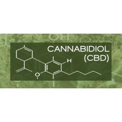 Προιόντα Κανναβιδιόλης (CBD)